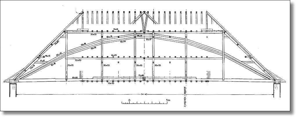 Brucken Architektur Technik Geschichte