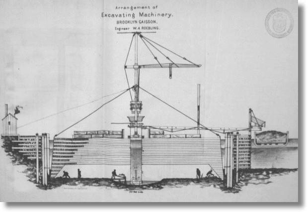 BRÜCKEN - Architektur, Technik, Geschichte